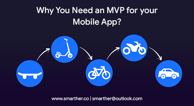 Why You Need An MVP For Your Mobile App