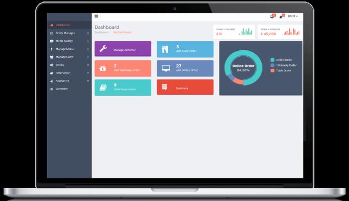 Carpooling App Development Company | Ride Sharing App